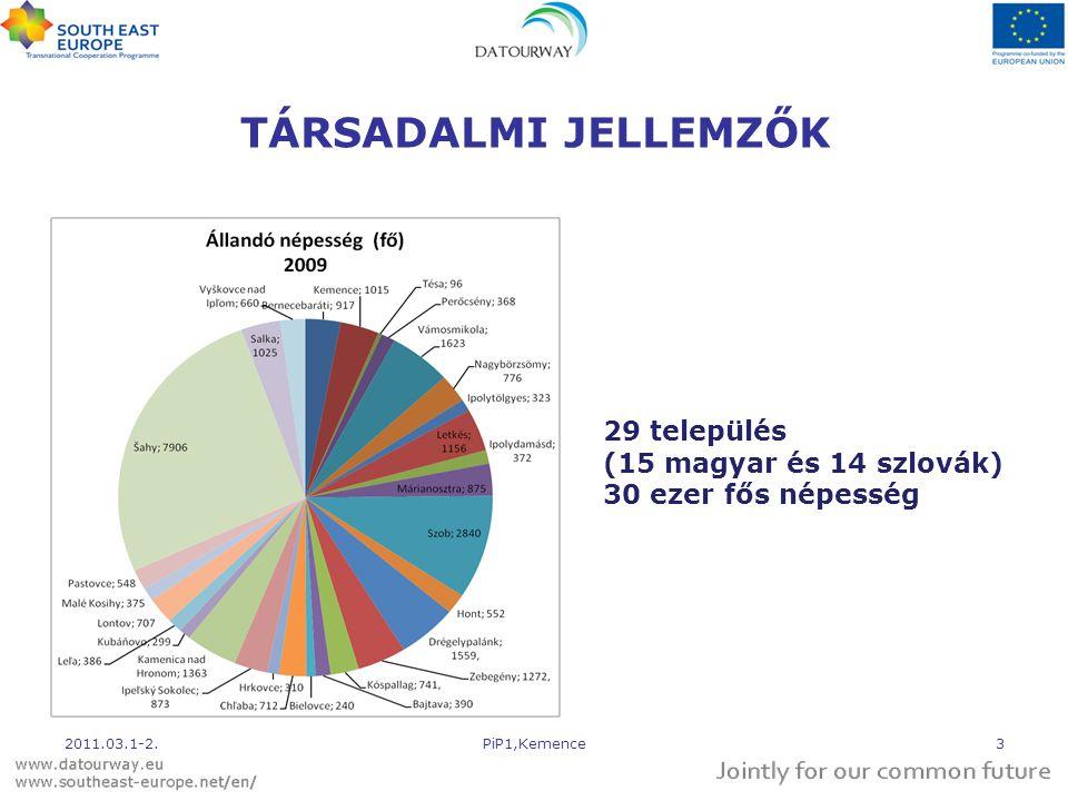 TÁRSADALMI JELLEMZŐK 2011.03.1-2.PiP1,Kemence3 29 település (15 magyar és 14 szlovák) 30 ezer fős népesség