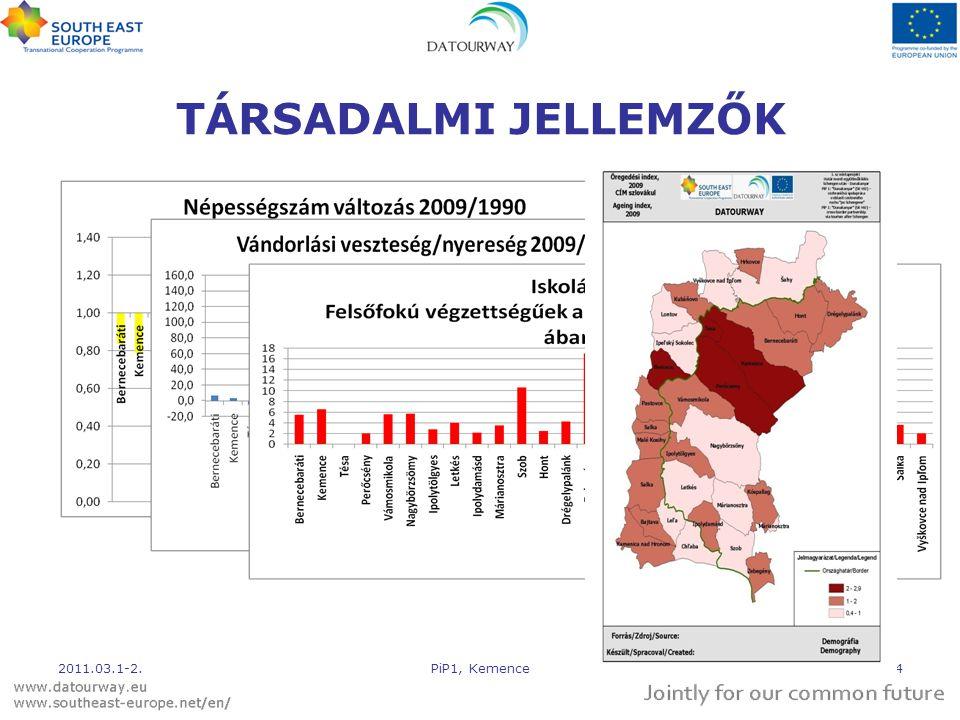 TÁRSADALMI JELLEMZŐK SWOT Erősségek: Jó térpozíció a turizmushoz (távoli - de nem túl - nagy munkahelyek, relatív stabil lokális társadalmi környezet) Pozitív vendégfogadási hajlandóság a terhelhetőség figyelembevételével Gyengeségek: Vállalkozóképes korosztály szűk kapacitása Zömében képzetlen munkanélküliek Lehetőség: Helyi hálózati potenciál kiaknázása Veszély: Periférikus helyzet mélyülése dateName, Place5