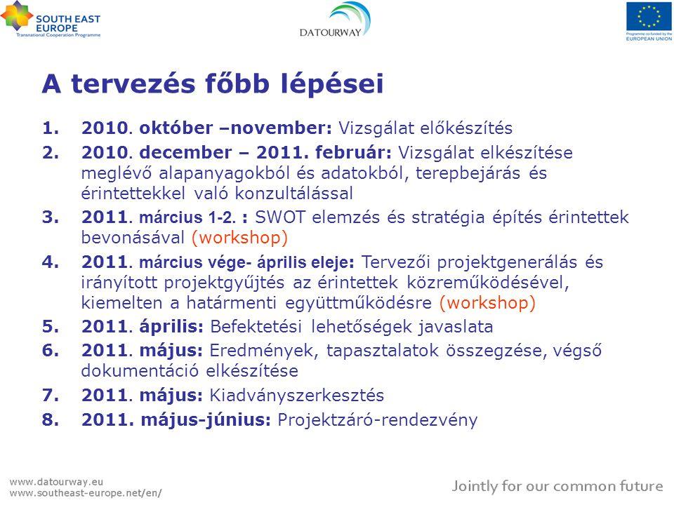 Soron következő lépések – 2011.