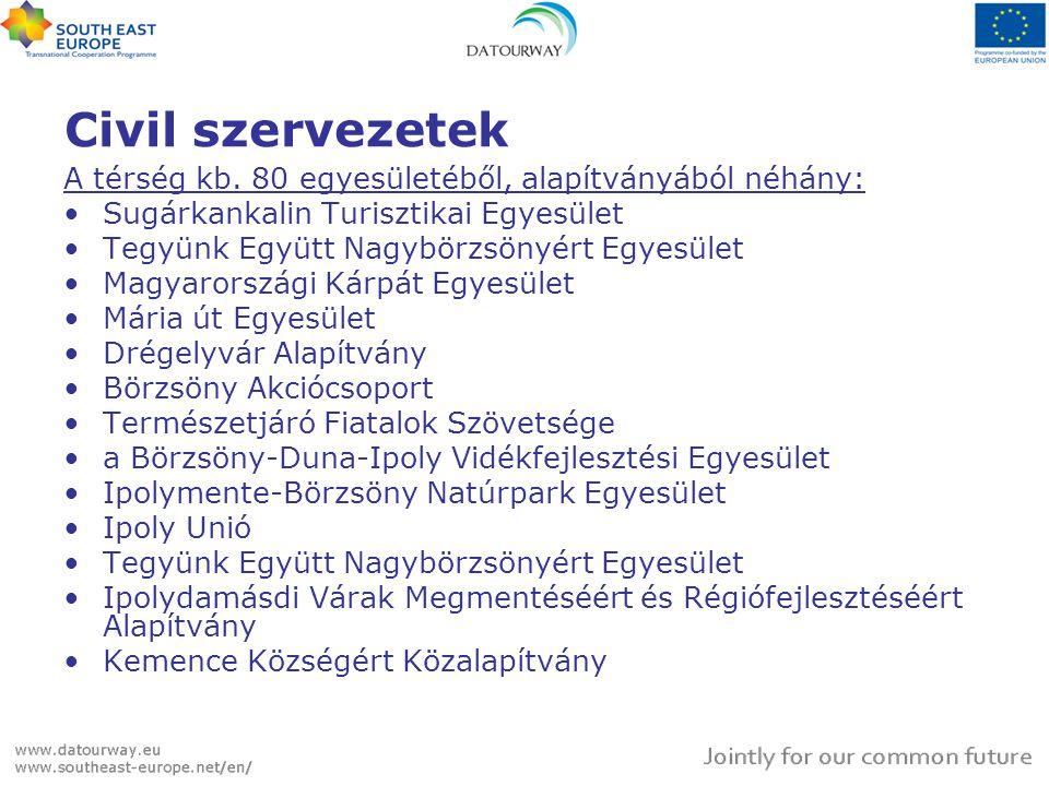 Civil szervezetek Magosfa Környezeti Nevelési és Ökoturisztikai Közhazsnú Alapítvány www.magosfa.hu