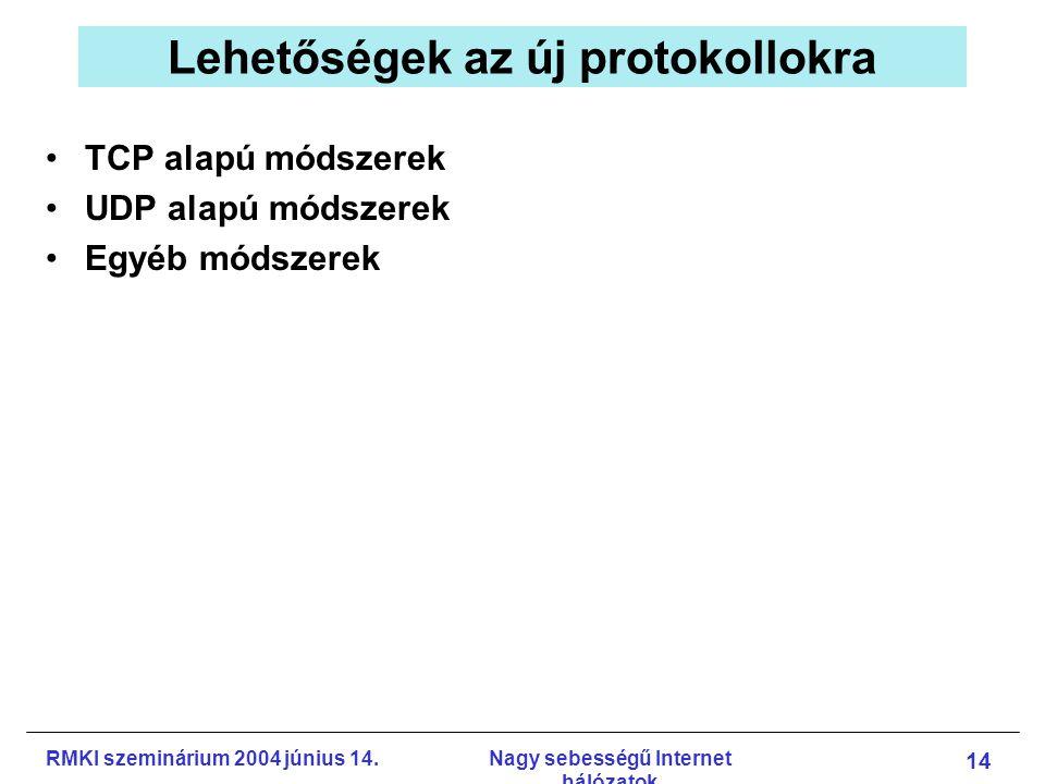 RMKI szeminárium 2004 június 14.Nagy sebességű Internet hálózatok 14 Lehetőségek az új protokollokra TCP alapú módszerek UDP alapú módszerek Egyéb módszerek