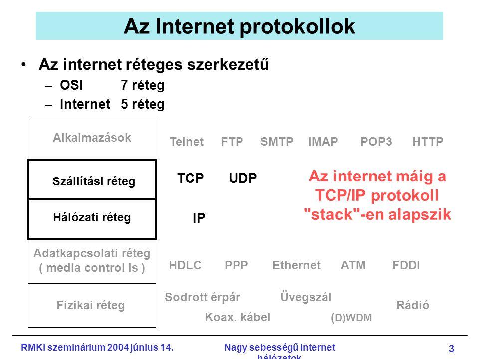 RMKI szeminárium 2004 június 14.Nagy sebességű Internet hálózatok 3 Az Internet protokollok Az internet réteges szerkezetű –OSI7 réteg –Internet5 réteg Adatkapcsolati réteg ( media control is ) Fizikai réteg Hálózati réteg Szállítási rétegAlkalmazások Sodrott érpár Koax.