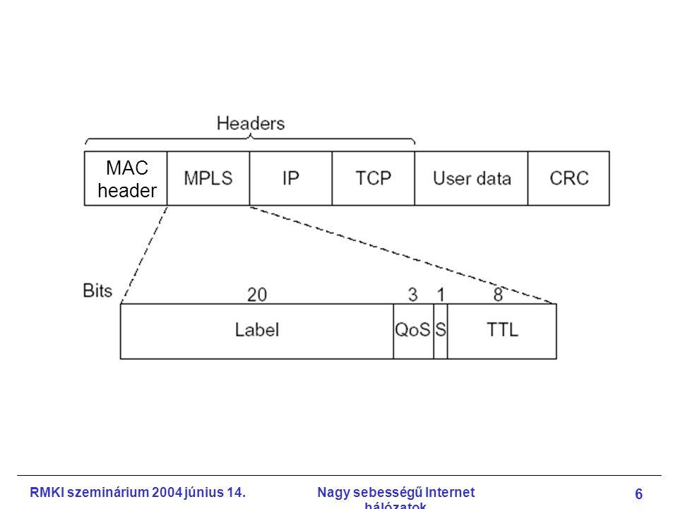 RMKI szeminárium 2004 június 14.Nagy sebességű Internet hálózatok 7 Az IP protokoll változásai Az IP protokoll fejlődése: –Útválasztó (routing) protokollok fejlődése: RIP, BGP, IS-IS, OSPF, … –QoS fejlődése: DiffServ (Differentiated Services) IP headerben 6 bit: osztály (prioritás) jelzésre (IPv4, IPv6) Az egyes osztályok kezelése eltérő Eredmény: VoIP (Voice over IP),...