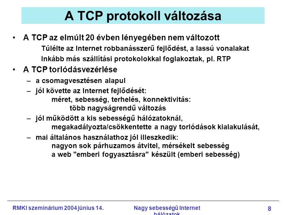 RMKI szeminárium 2004 június 14.Nagy sebességű Internet hálózatok 29 UDT Implementáció TCP Friendliness