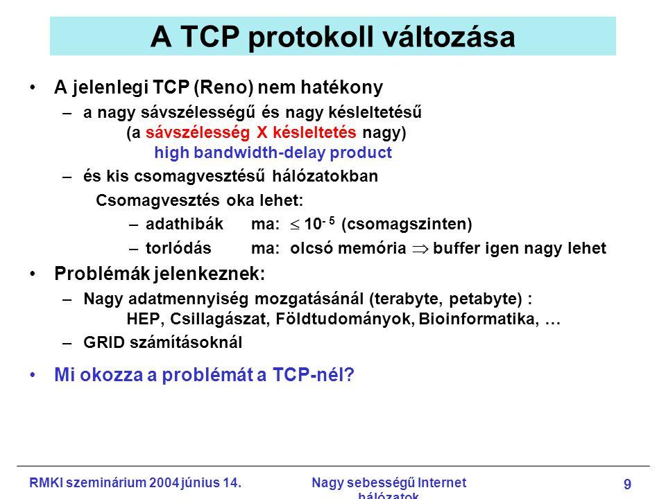RMKI szeminárium 2004 június 14.Nagy sebességű Internet hálózatok 9 A TCP protokoll változása A jelenlegi TCP (Reno) nem hatékony –a nagy sávszélességű és nagy késleltetésű (a sávszélesség X késleltetés nagy) high bandwidth-delay product –és kis csomagvesztésű hálózatokban Csomagvesztés oka lehet: –adathibákma:  10 - 5 (csomagszinten) –torlódás ma: olcsó memória  buffer igen nagy lehet Problémák jelenkeznek: –Nagy adatmennyiség mozgatásánál (terabyte, petabyte) : HEP, Csillagászat, Földtudományok, Bioinformatika, … –GRID számításoknál Mi okozza a problémát a TCP-nél