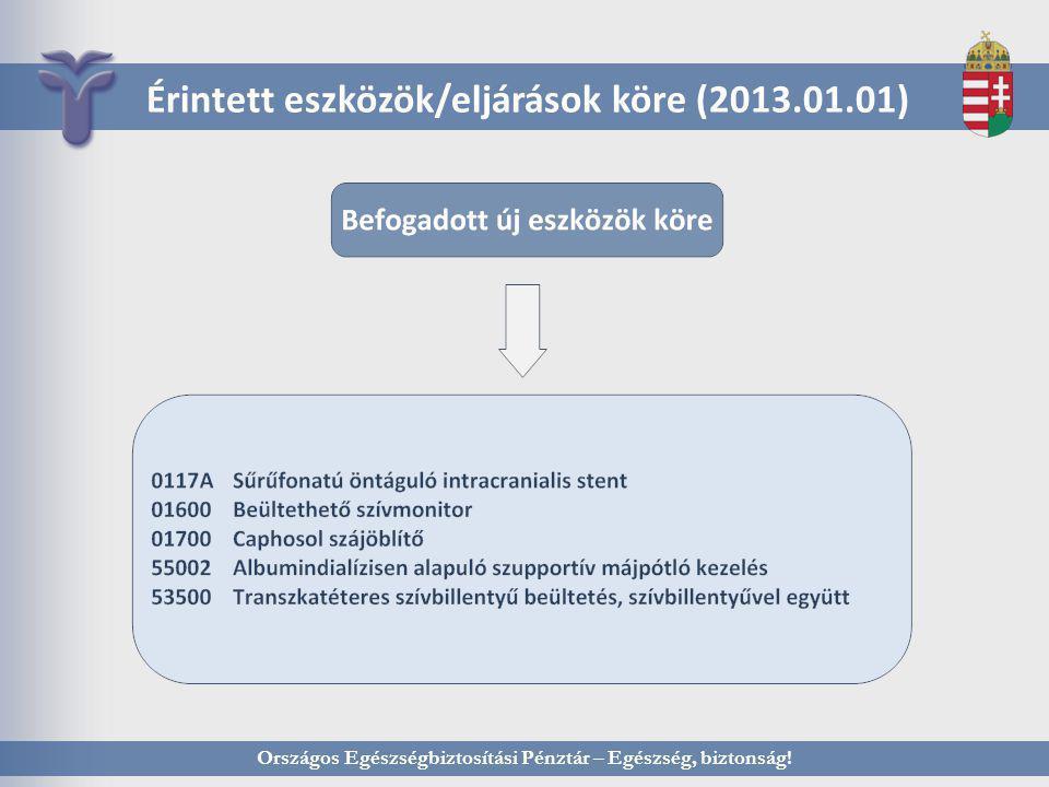 Országos Egészségbiztosítási Pénztár – Egészség, biztonság! Érintett eszközök/eljárások köre (2013.01.01)