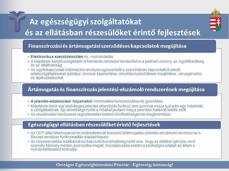 Országos Egészségbiztosítási Pénztár – Egészség, biztonság! Az egészségügyi szolgáltatókat és az ellátásban részesülőket érintő fejlesztések Elektroni