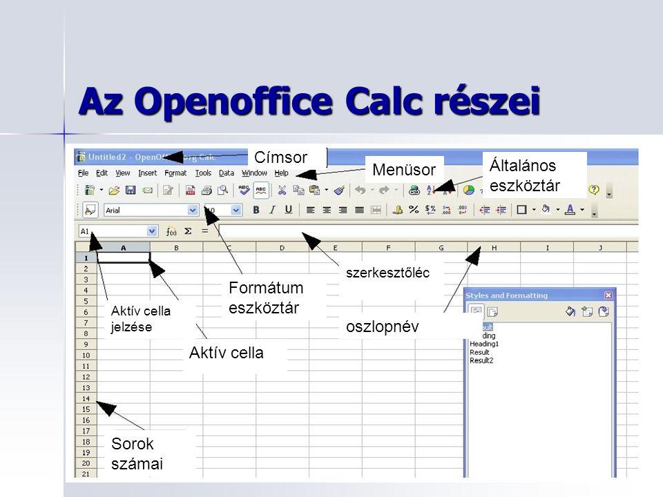 Az Openoffice Calc részei Címsor Menüsor Általános eszköztár Aktív cella jelzése Aktív cella Formátum eszköztár szerkesztőléc oszlopnév Sorok számai