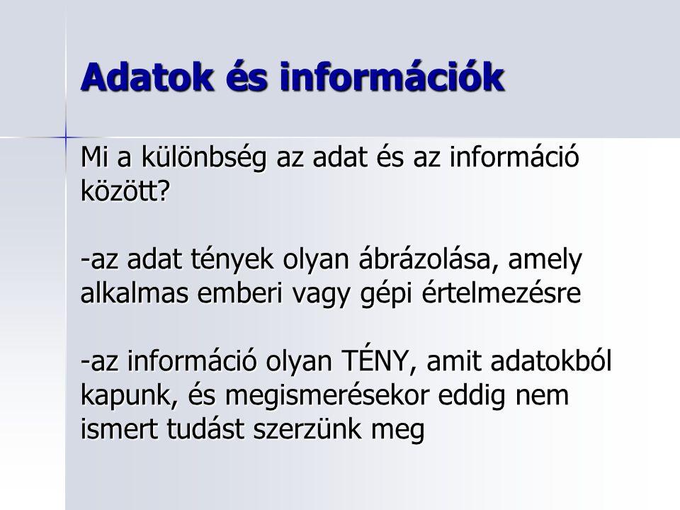 Adatok és információk A számítástechnikában az adat és az információ alapegysége a BIT - kettő értéke lehet: 0 vagy 1 -8 bit alkot 1 BYTE-ot, ez a legkisebb feldolgozható egysége az adatoknak -az adatok valamilyen szempontból összetartozó összességét FÁJLNAK nevezzük -a fájlok ADATHORDOZÓKON tárolódnak