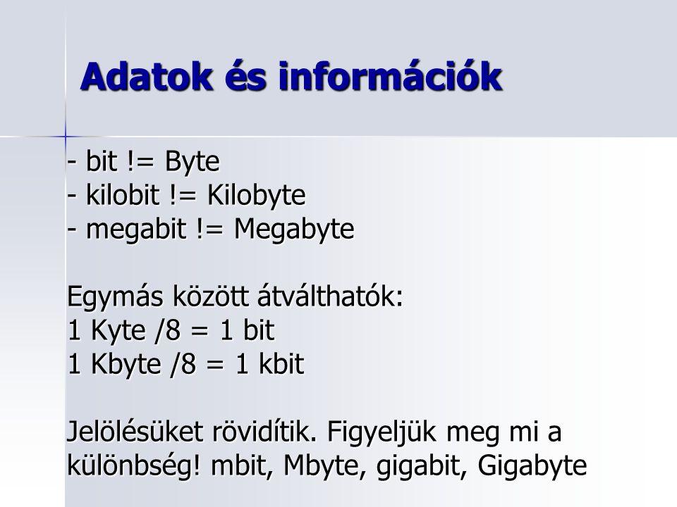 Adatok és információk - bit != Byte - kilobit != Kilobyte - megabit != Megabyte Egymás között átválthatók: 1 Kyte /8 = 1 bit 1 Kbyte /8 = 1 kbit Jelölésüket rövidítik.