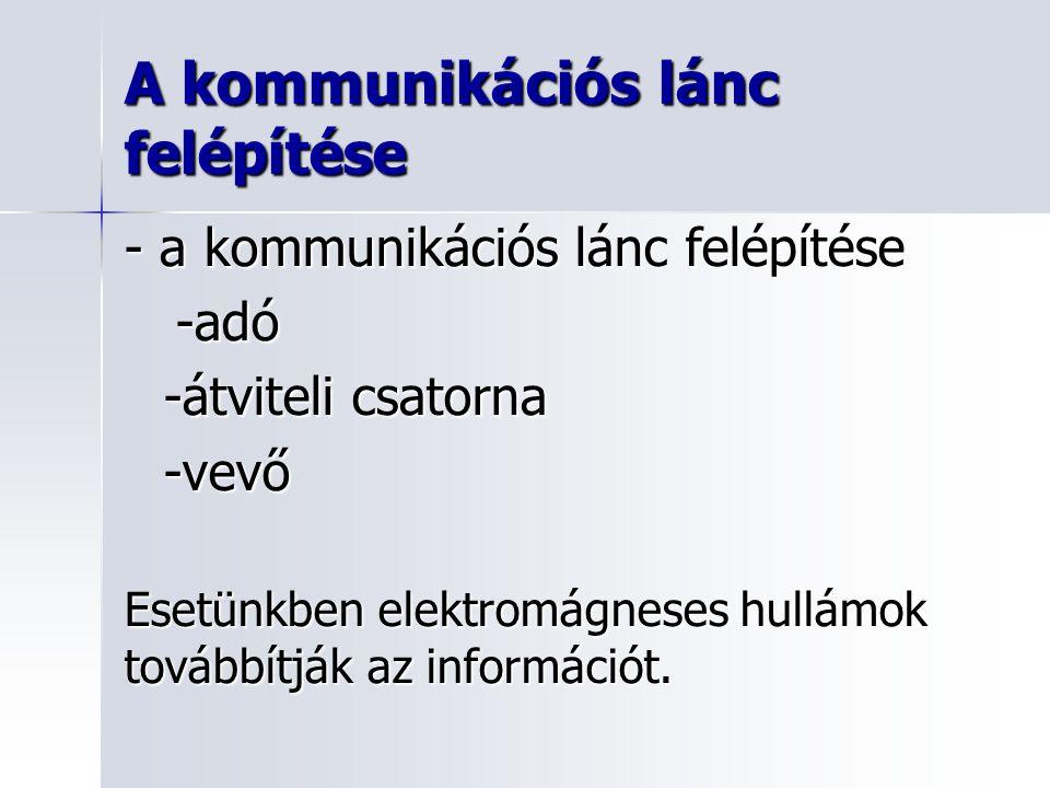 A kommunikációs lánc felépítése - a kommunikációs lánc felépítése -adó -átviteli csatorna -vevő Esetünkben elektromágneses hullámok továbbítják az információt.