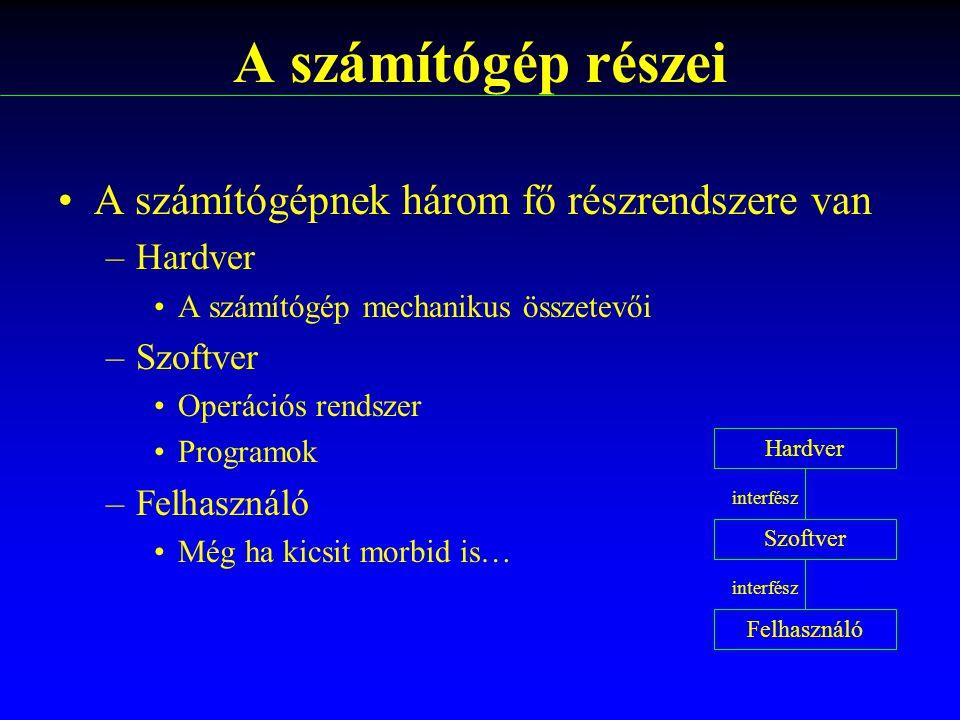 A számítógépnek három fő részrendszere van –Hardver A számítógép mechanikus összetevői –Szoftver Operációs rendszer Programok –Felhasználó Még ha kics