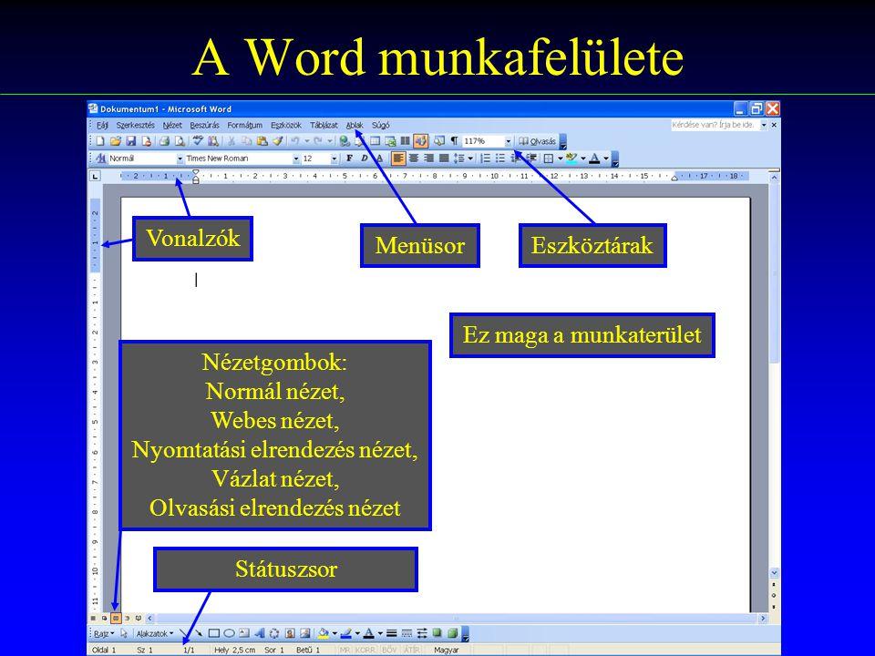 A Word munkafelülete Ez maga a munkaterület MenüsorEszköztárak Vonalzók Nézetgombok: Normál nézet, Webes nézet, Nyomtatási elrendezés nézet, Vázlat nézet, Olvasási elrendezés nézet Státuszsor