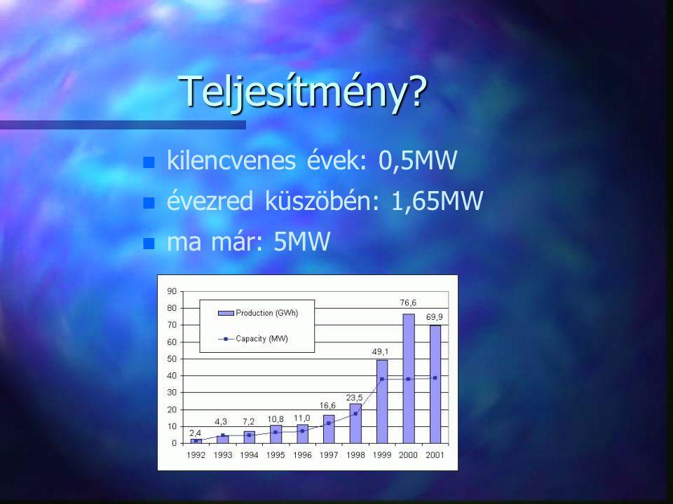 Teljesítmény? n n kilencvenes évek: 0,5MW n n évezred küszöbén: 1,65MW n n ma már: 5MW