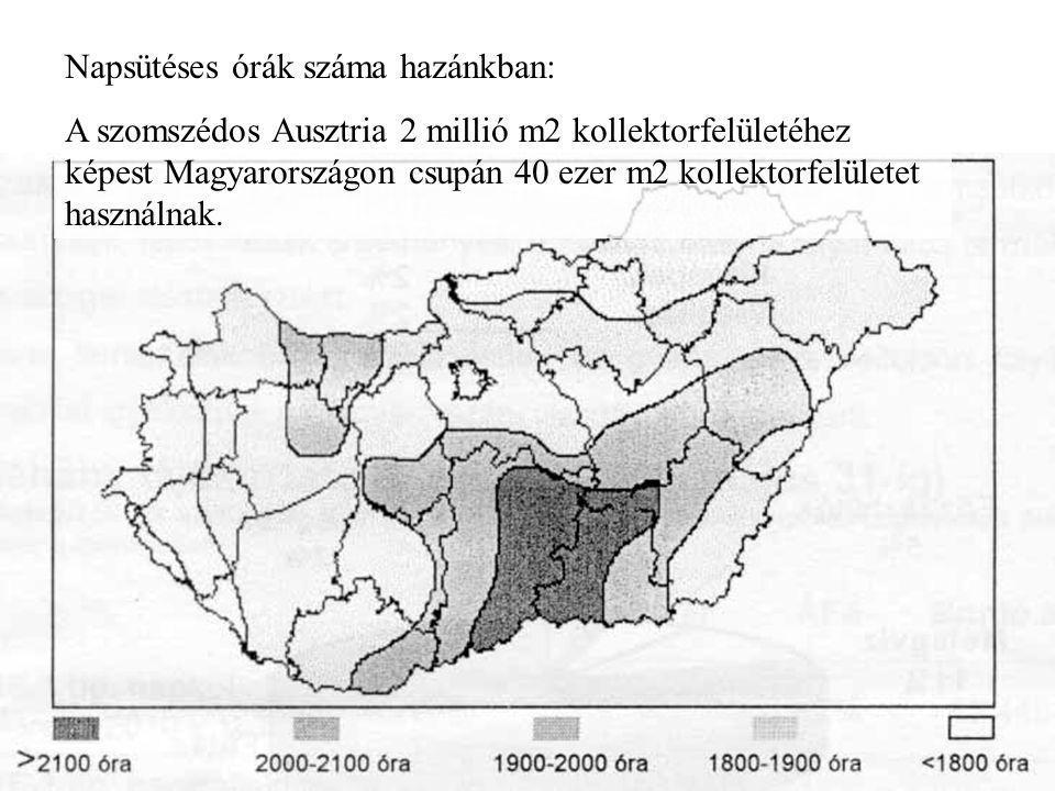 Napsütéses órák száma hazánkban: A szomszédos Ausztria 2 millió m2 kollektorfelületéhez képest Magyarországon csupán 40 ezer m2 kollektorfelületet has