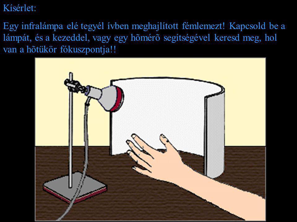 Kísérlet: Egy infralámpa elé tegyél ívben meghajlított fémlemezt! Kapcsold be a lámpát, és a kezeddel, vagy egy hõmérõ segítségével keresd meg, hol va