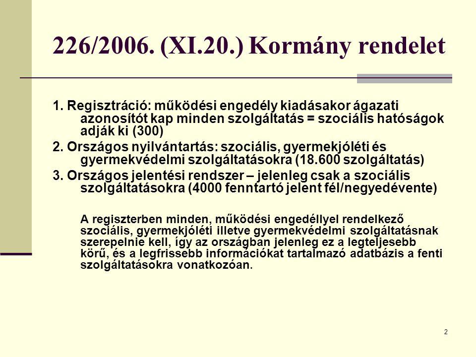 2 226/2006. (XI.20.) Kormány rendelet 1. Regisztráció: működési engedély kiadásakor ágazati azonosítót kap minden szolgáltatás = szociális hatóságok a