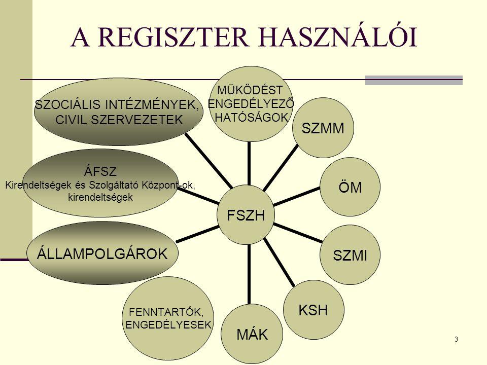 3 A REGISZTER HASZNÁLÓI FENNTARTÓK, ENGEDÉLYESEK