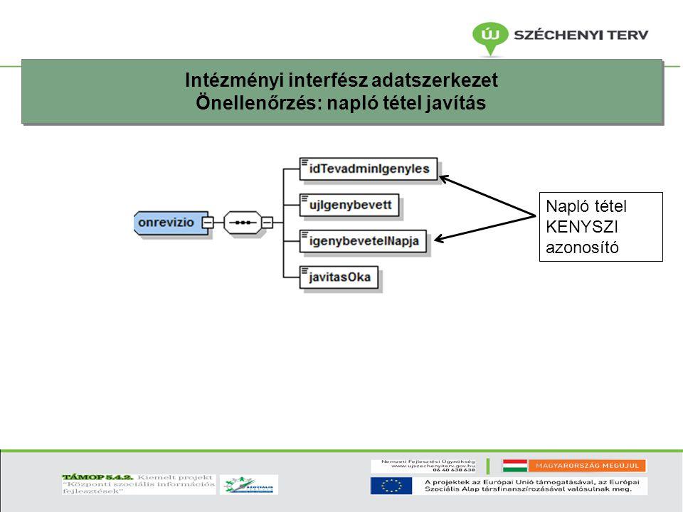 Intézményi interfész adatszerkezet Önellenőrzés: napló tétel javítás Intézményi interfész adatszerkezet Önellenőrzés: napló tétel javítás Napló tétel