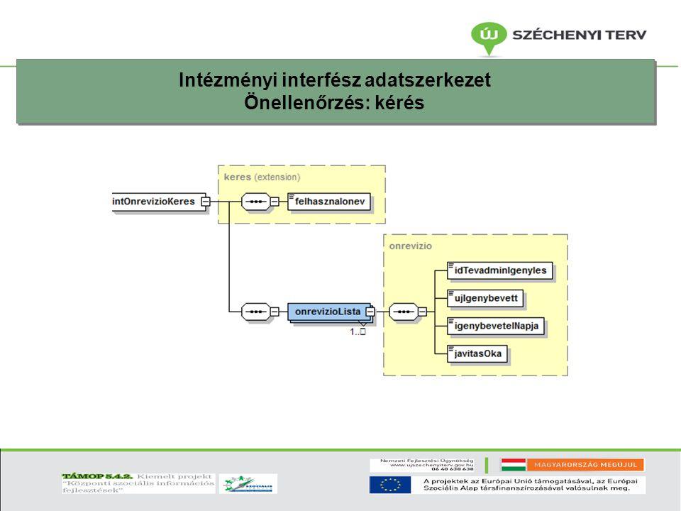 Intézményi interfész adatszerkezet Önellenőrzés: kérés Intézményi interfész adatszerkezet Önellenőrzés: kérés