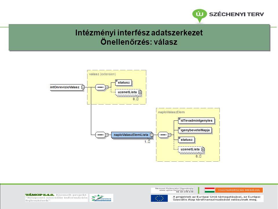 Intézményi interfész adatszerkezet Önellenőrzés: válasz Intézményi interfész adatszerkezet Önellenőrzés: válasz