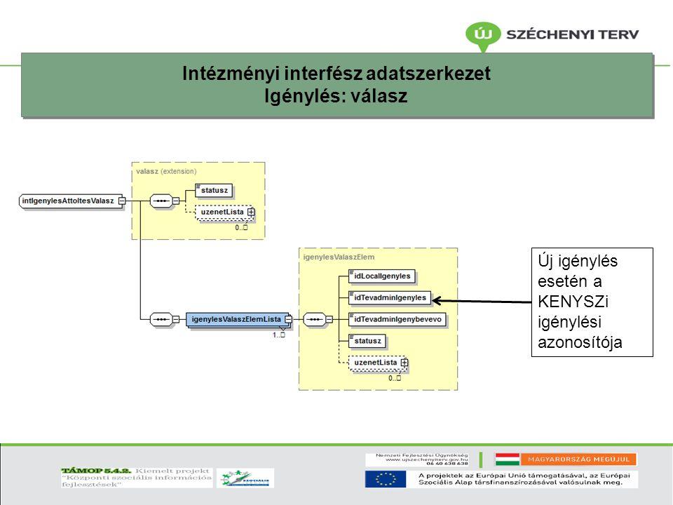 Intézményi interfész adatszerkezet Igénylés: válasz Intézményi interfész adatszerkezet Igénylés: válasz Új igénylés esetén a KENYSZi igénylési azonosítója