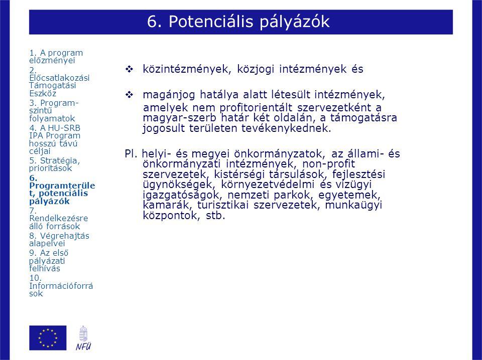 6. Potenciális pályázók  közintézmények, közjogi intézmények és  magánjog hatálya alatt létesült intézmények, amelyek nem profitorientált szervezetk