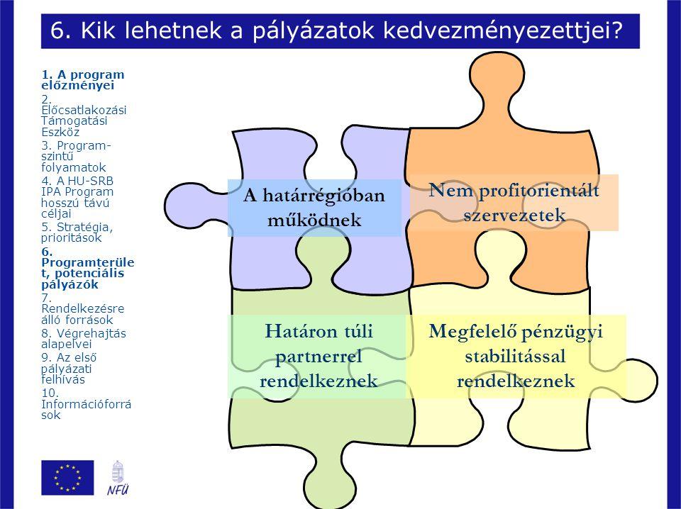 6. Kik lehetnek a pályázatok kedvezményezettjei? A határrégióban működnek Nem profitorientált szervezetek Határon túli partnerrel rendelkeznek Megfele