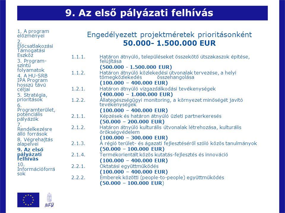 9. Az első pályázati felhívás Engedélyezett projektméretek prioritásonként 50.000- 1.500.000 EUR 1.1.1. Határon átnyúló, településeket összekötő útsza