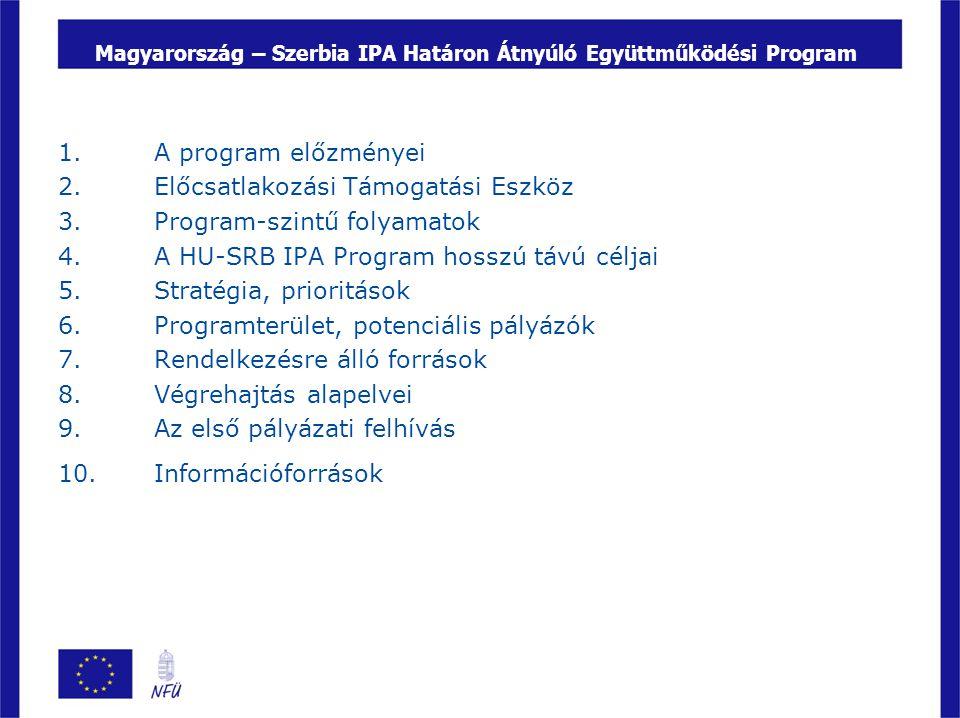 Magyarország – Szerbia IPA Határon Átnyúló Együttműködési Program 1. A program előzményei 2. Előcsatlakozási Támogatási Eszköz 3. Program-szintű folya