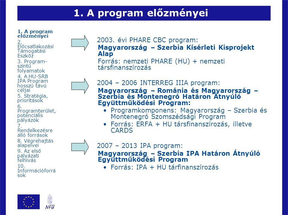 1. A program előzményei 2. Előcsatlakozási Támogatási Eszköz 3. Program- szintű folyamatok 4. A HU-SRB IPA Program hosszú távú céljai 5. Stratégia, pr