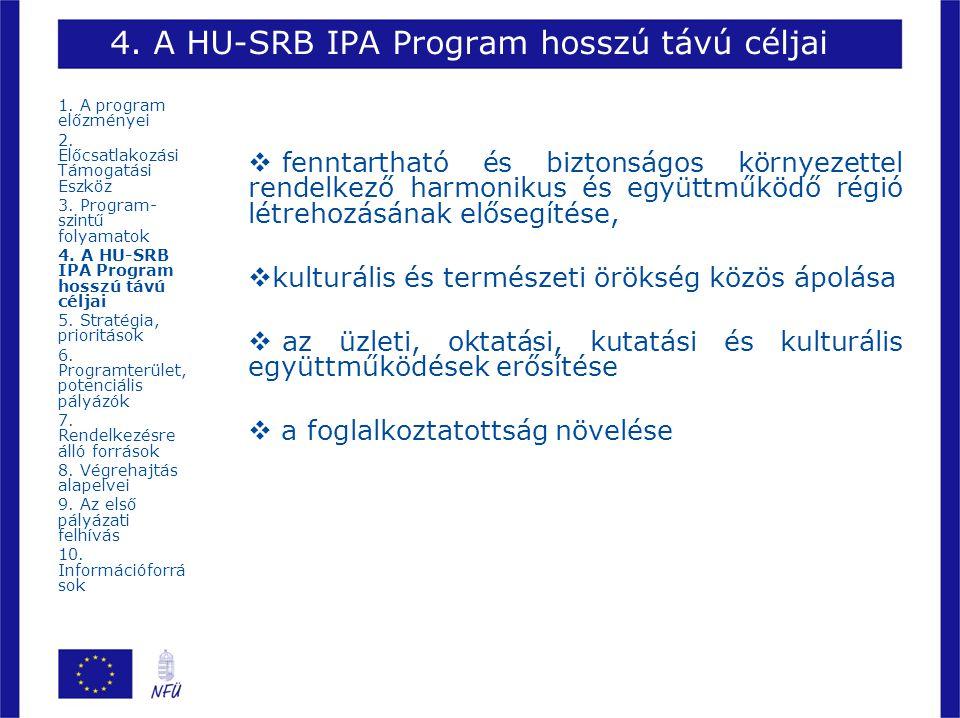 4. A HU-SRB IPA Program hosszú távú céljai  fenntartható és biztonságos környezettel rendelkező harmonikus és együttműködő régió létrehozásának előse