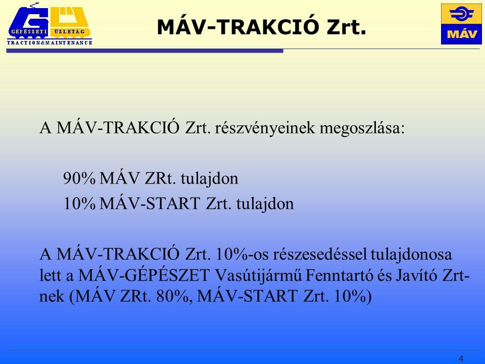 4 MÁV-TRAKCIÓ Zrt. A MÁV-TRAKCIÓ Zrt. részvényeinek megoszlása: 90% MÁV ZRt.