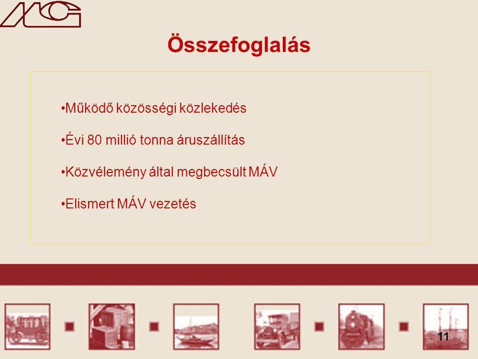 Összefoglalás 11 Működő közösségi közlekedés Évi 80 millió tonna áruszállítás Közvélemény által megbecsült MÁV Elismert MÁV vezetés