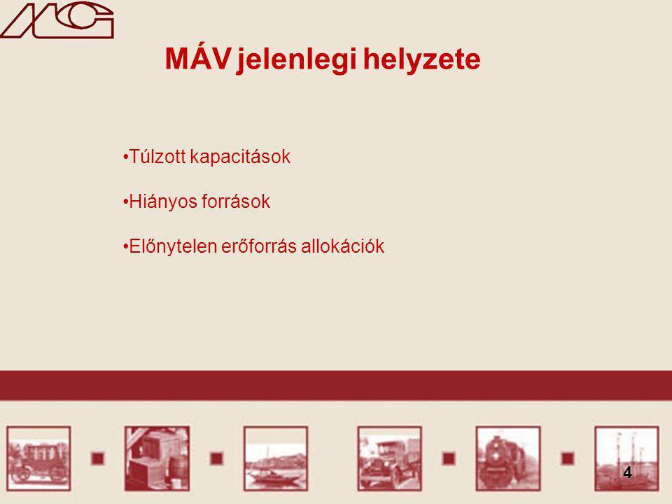 4 MÁV jelenlegi helyzete Túlzott kapacitások Hiányos források Előnytelen erőforrás allokációk
