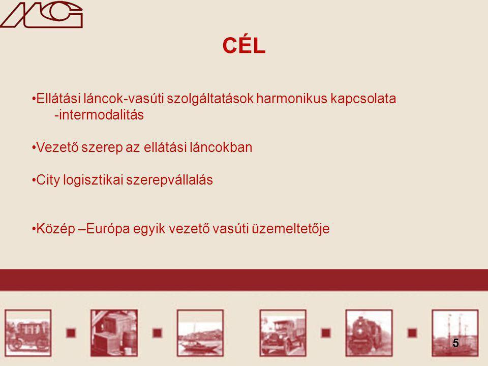 CÉL 5 Ellátási láncok-vasúti szolgáltatások harmonikus kapcsolata -intermodalitás Vezető szerep az ellátási láncokban City logisztikai szerepvállalás Közép –Európa egyik vezető vasúti üzemeltetője