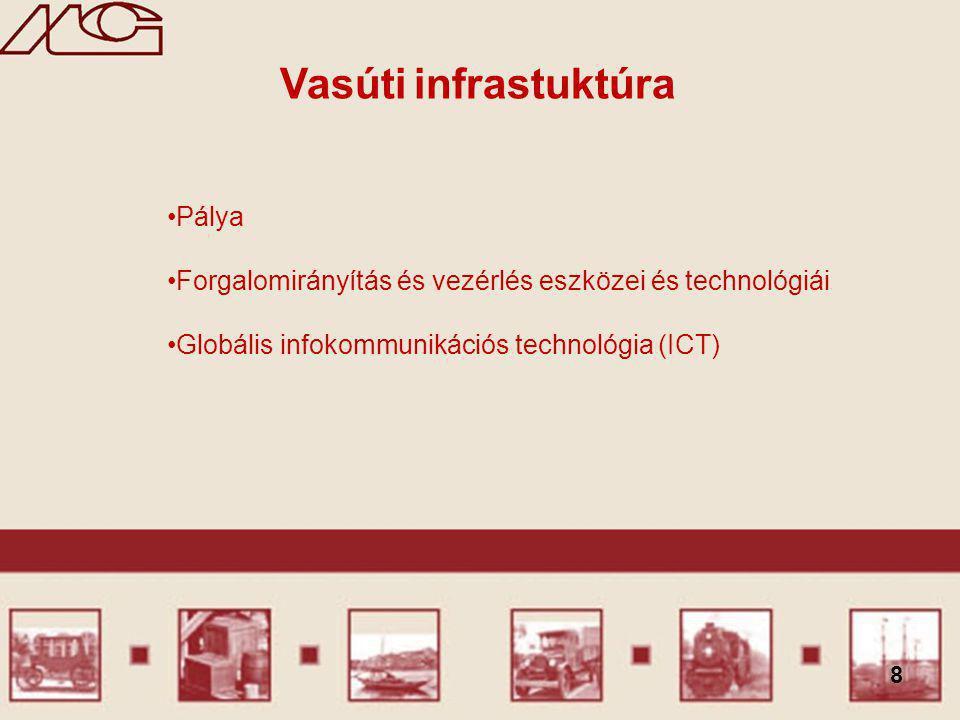 8 Vasúti infrastuktúra Pálya Forgalomirányítás és vezérlés eszközei és technológiái Globális infokommunikációs technológia (ICT)