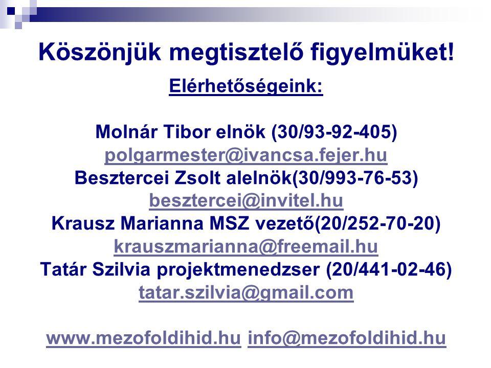 Köszönjük megtisztelő figyelmüket! Elérhetőségeink: Molnár Tibor elnök (30/93-92-405) polgarmester@ivancsa.fejer.hu Besztercei Zsolt alelnök(30/993-76