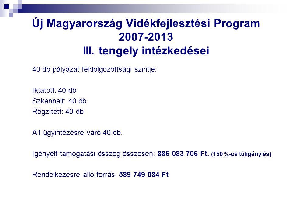 Új Magyarország Vidékfejlesztési Program 2007-2013 III. tengely intézkedései