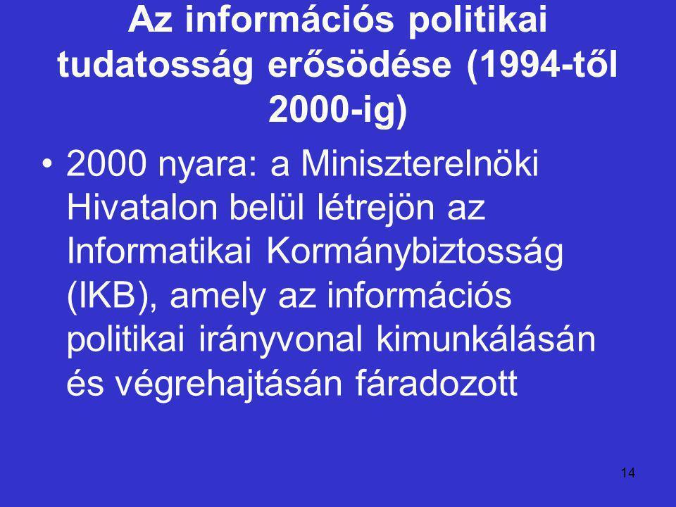 14 Az információs politikai tudatosság erősödése (1994-től 2000-ig) 2000 nyara: a Miniszterelnöki Hivatalon belül létrejön az Informatikai Kormánybiztosság (IKB), amely az információs politikai irányvonal kimunkálásán és végrehajtásán fáradozott