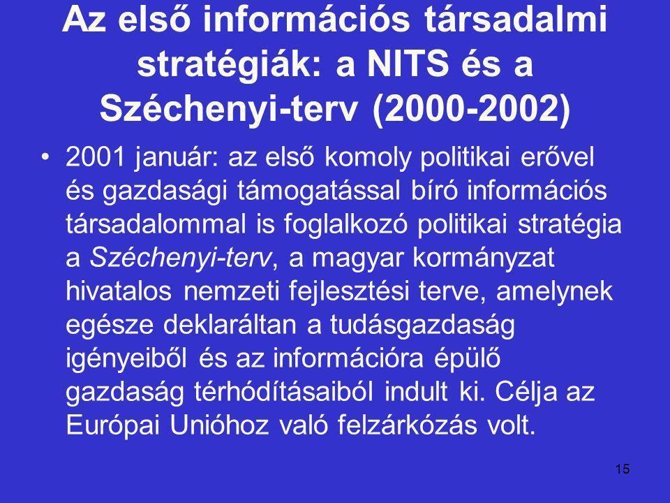 15 Az első információs társadalmi stratégiák: a NITS és a Széchenyi-terv (2000-2002) 2001 január: az első komoly politikai erővel és gazdasági támogat