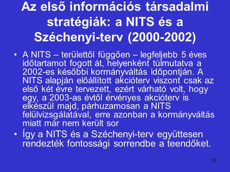 19 Az első információs társadalmi stratégiák: a NITS és a Széchenyi-terv (2000-2002) A NITS – területtől függően – legfeljebb 5 éves időtartamot fogot