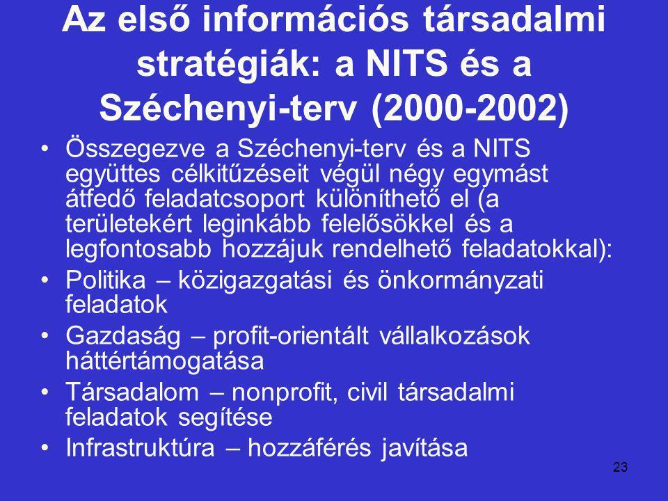 23 Az első információs társadalmi stratégiák: a NITS és a Széchenyi-terv (2000-2002) Összegezve a Széchenyi-terv és a NITS együttes célkitűzéseit végül négy egymást átfedő feladatcsoport különíthető el (a területekért leginkább felelősökkel és a legfontosabb hozzájuk rendelhető feladatokkal): Politika – közigazgatási és önkormányzati feladatok Gazdaság – profit-orientált vállalkozások háttértámogatása Társadalom – nonprofit, civil társadalmi feladatok segítése Infrastruktúra – hozzáférés javítása