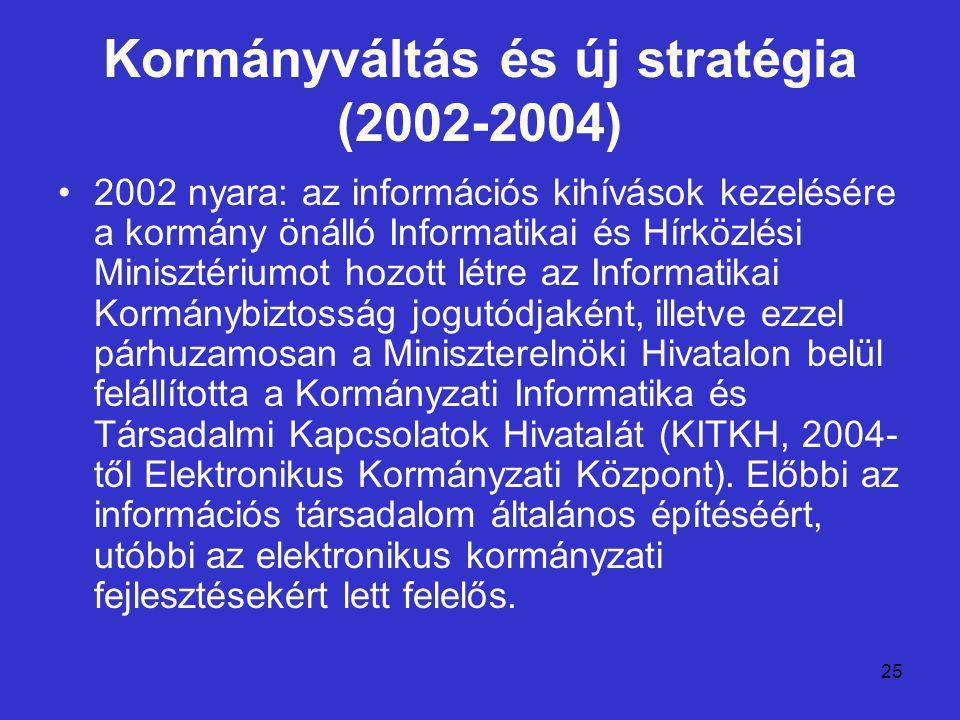 25 Kormányváltás és új stratégia (2002-2004) 2002 nyara: az információs kihívások kezelésére a kormány önálló Informatikai és Hírközlési Minisztériumot hozott létre az Informatikai Kormánybiztosság jogutódjaként, illetve ezzel párhuzamosan a Miniszterelnöki Hivatalon belül felállította a Kormányzati Informatika és Társadalmi Kapcsolatok Hivatalát (KITKH, 2004- től Elektronikus Kormányzati Központ).