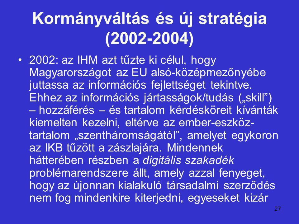 27 Kormányváltás és új stratégia (2002-2004) 2002: az IHM azt tűzte ki célul, hogy Magyarországot az EU alsó-középmezőnyébe juttassa az információs fe