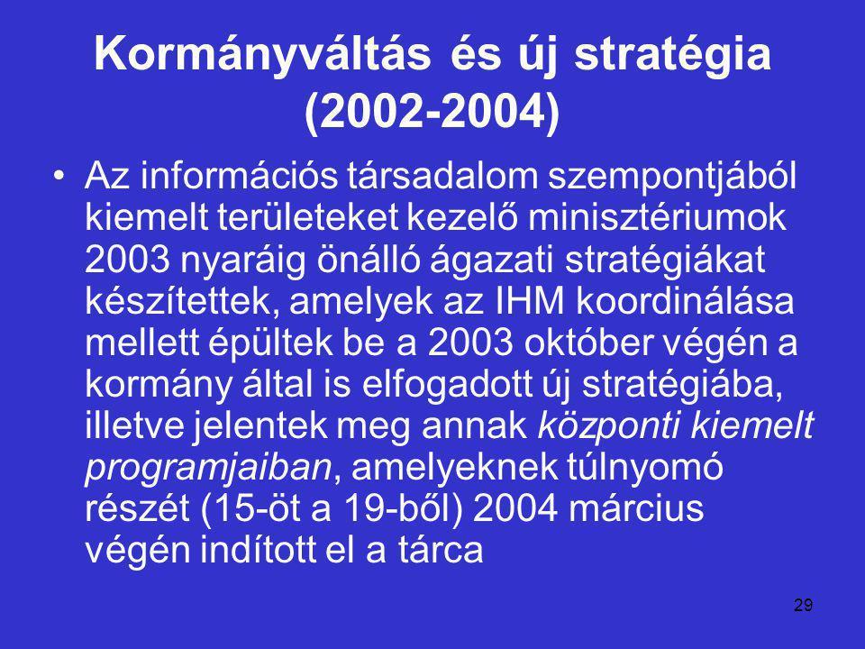 29 Kormányváltás és új stratégia (2002-2004) Az információs társadalom szempontjából kiemelt területeket kezelő minisztériumok 2003 nyaráig önálló ága