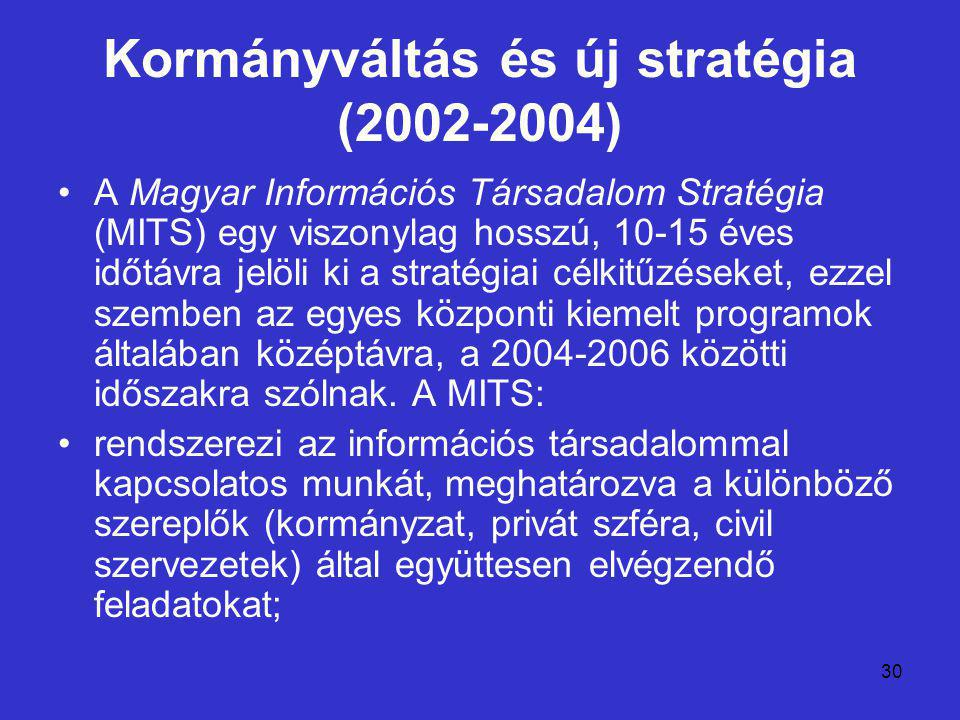 30 Kormányváltás és új stratégia (2002-2004) A Magyar Információs Társadalom Stratégia (MITS) egy viszonylag hosszú, 10-15 éves időtávra jelöli ki a s