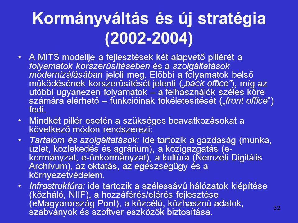 32 Kormányváltás és új stratégia (2002-2004) A MITS modellje a fejlesztések két alapvető pillérét a folyamatok korszerűsítésében és a szolgáltatások modernizálásában jelöli meg.