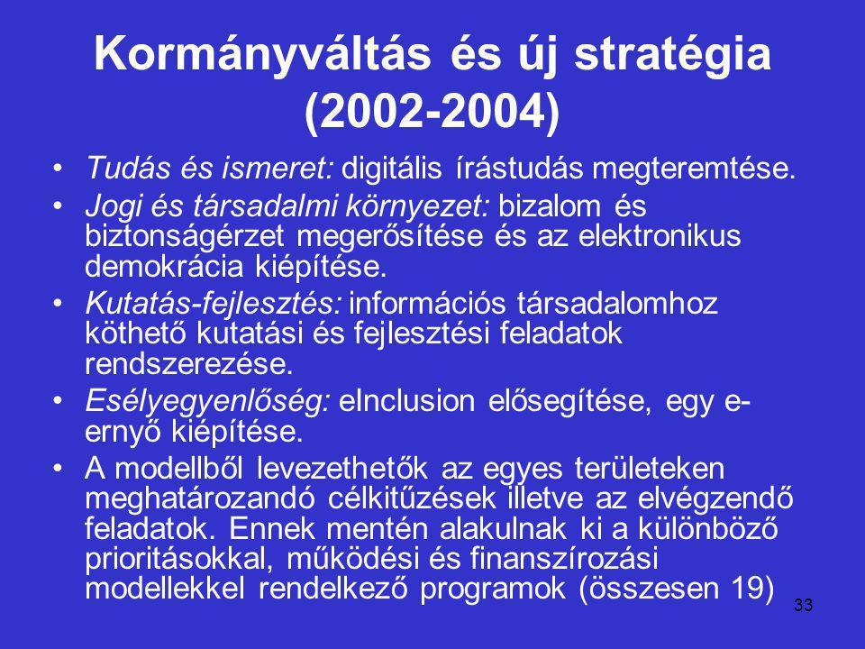 33 Kormányváltás és új stratégia (2002-2004) Tudás és ismeret: digitális írástudás megteremtése. Jogi és társadalmi környezet: bizalom és biztonságérz