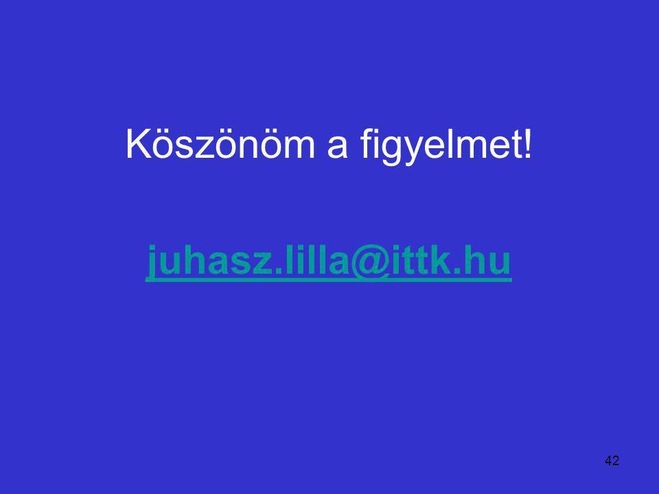 42 Köszönöm a figyelmet! juhasz.lilla@ittk.hu